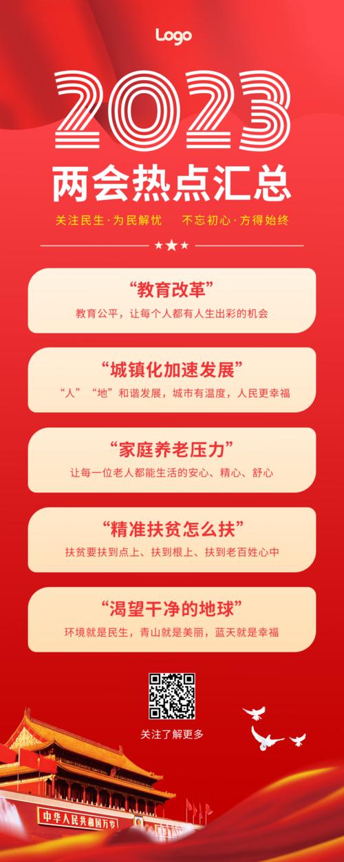 中国风两会热点汇总营销长图